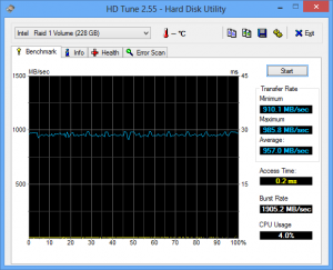 HD Tune for SSD shows 957.0 MB/s
